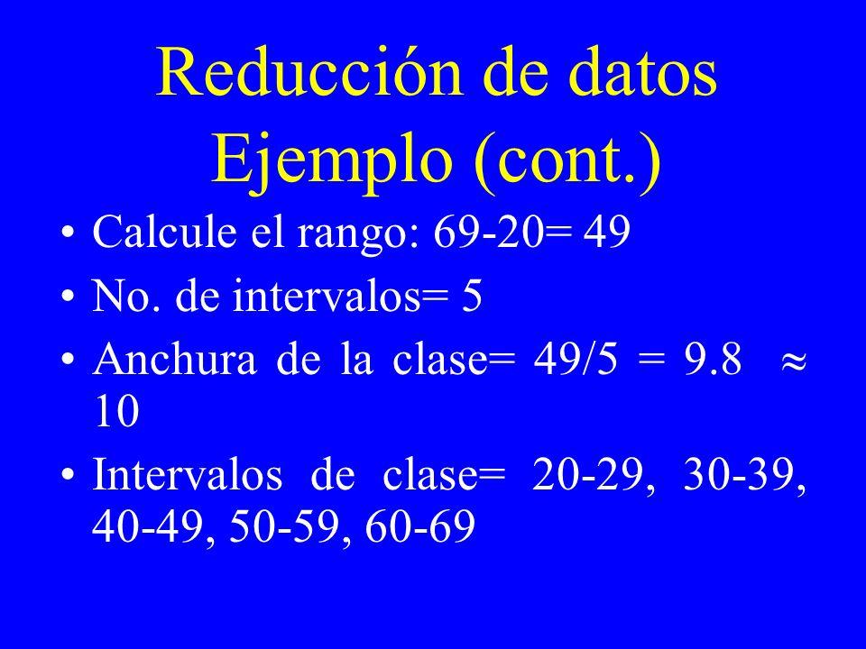 Reducción de datos Ejemplo (cont.)