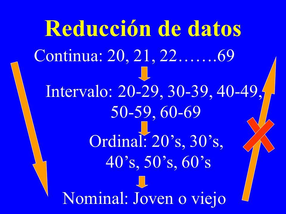 Reducción de datos Continua: 20, 21, 22…….69