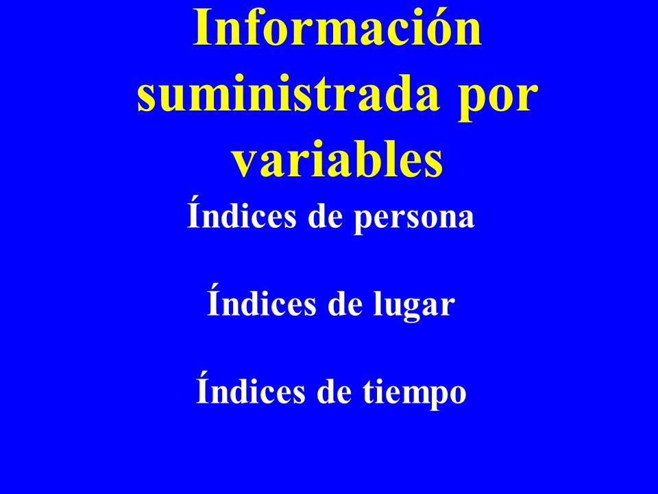Información suministrada por variables