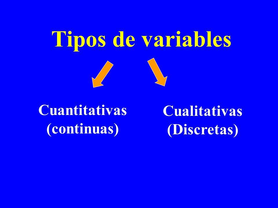 Tipos de variables Cuantitativas Cualitativas (continuas) (Discretas)
