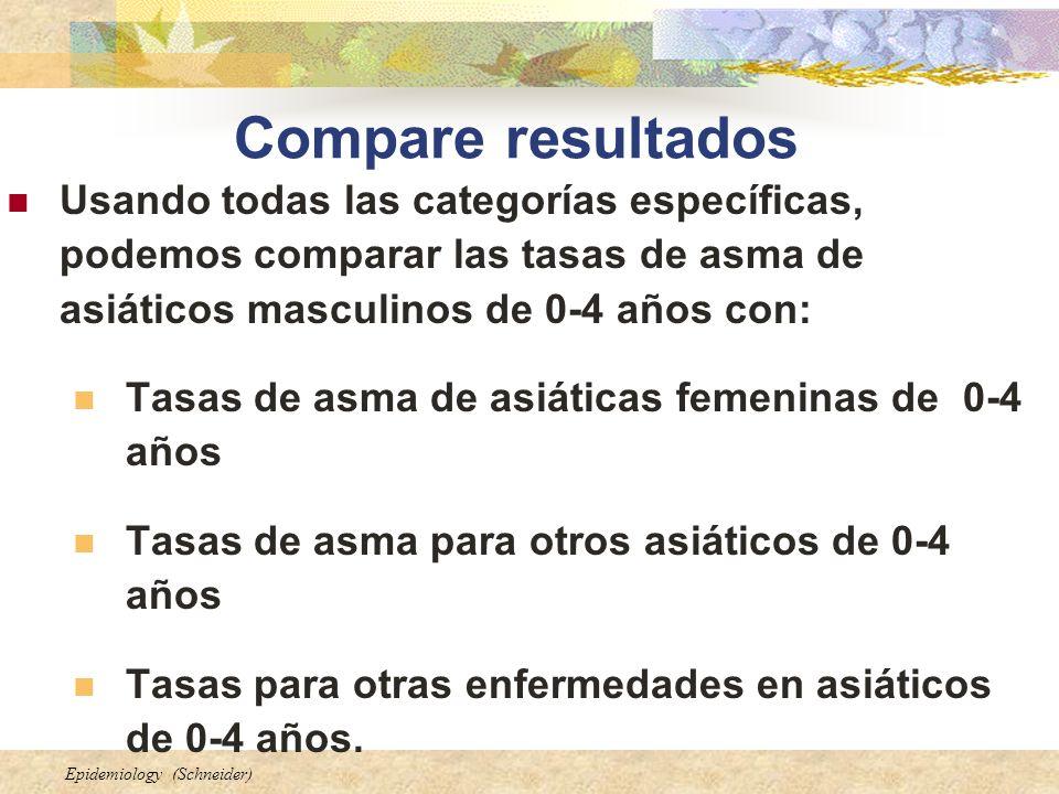 Compare resultados Usando todas las categorías específicas, podemos comparar las tasas de asma de asiáticos masculinos de 0-4 años con: