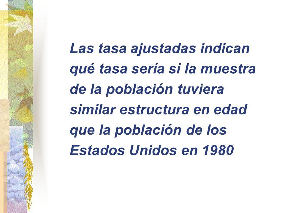 Las tasa ajustadas indican qué tasa sería si la muestra de la población tuviera similar estructura en edad que la población de los Estados Unidos en 1980