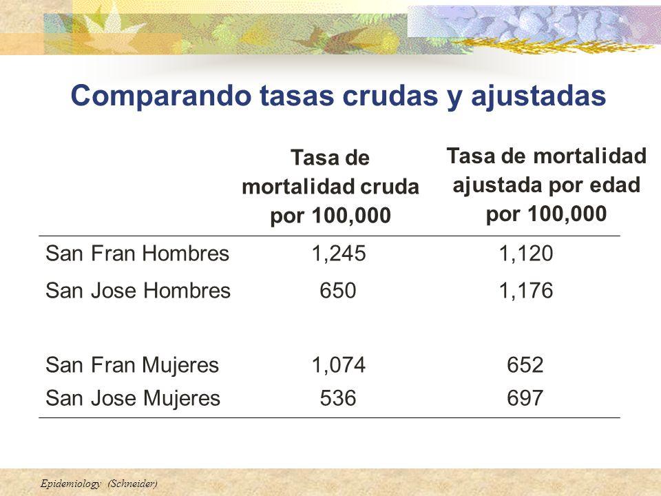 Comparando tasas crudas y ajustadas