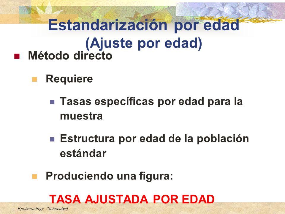 Estandarización por edad (Ajuste por edad)