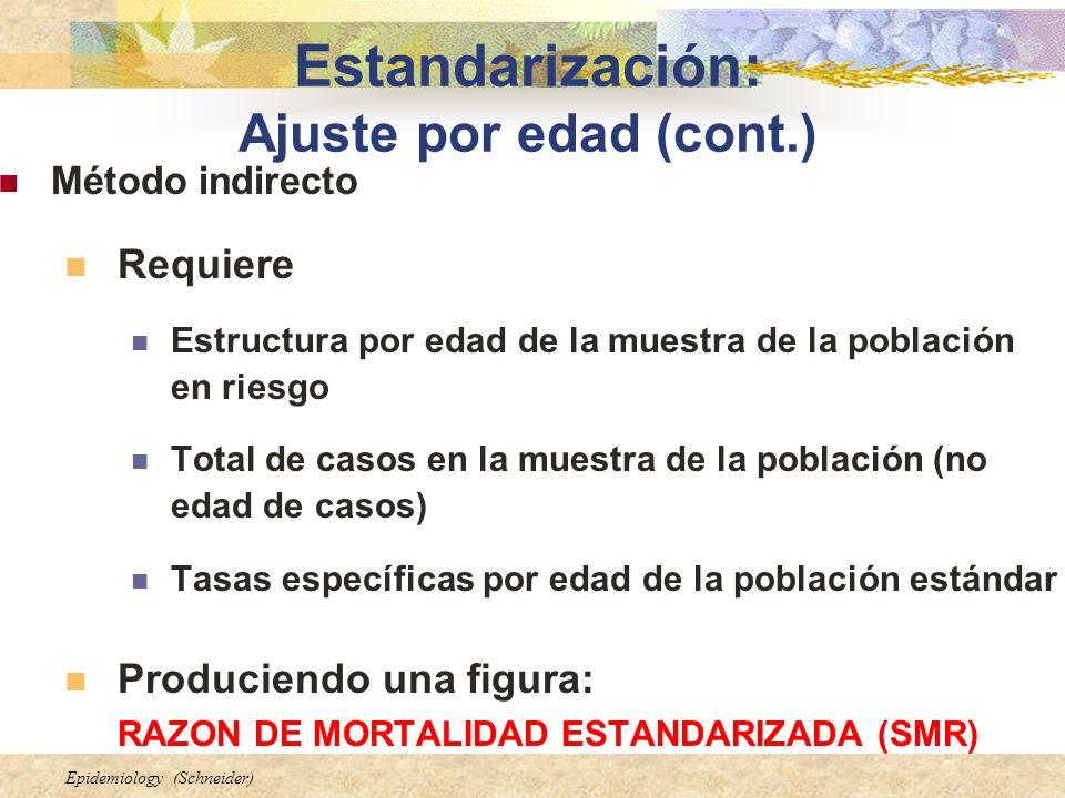 Estandarización: Ajuste por edad (cont.)