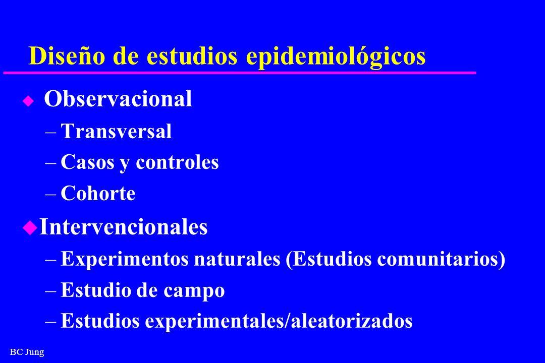Diseño de estudios epidemiológicos