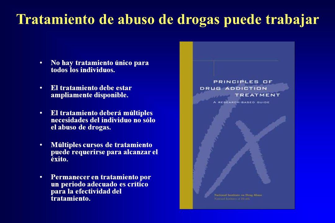 Tratamiento de abuso de drogas puede trabajar