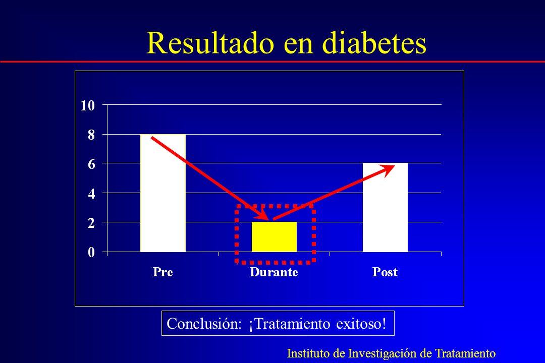 Resultado en diabetes Conclusión: ¡Tratamiento exitoso!