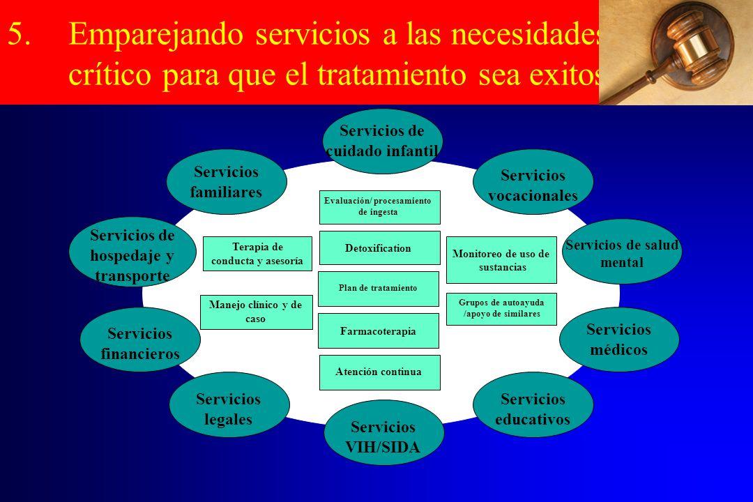 Emparejando servicios a las necesidades es crítico para que el tratamiento sea exitoso.