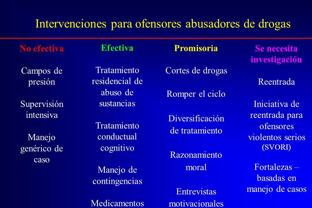 Intervenciones para ofensores abusadores de drogas
