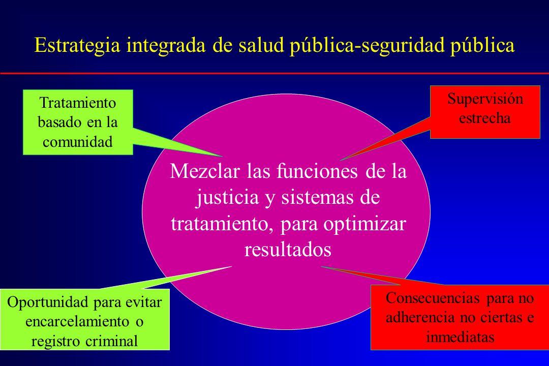 Estrategia integrada de salud pública-seguridad pública