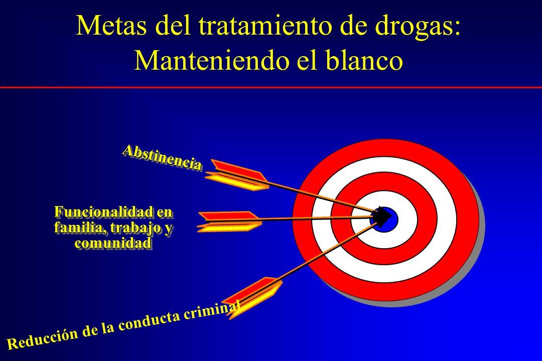 Metas del tratamiento de drogas: Manteniendo el blanco