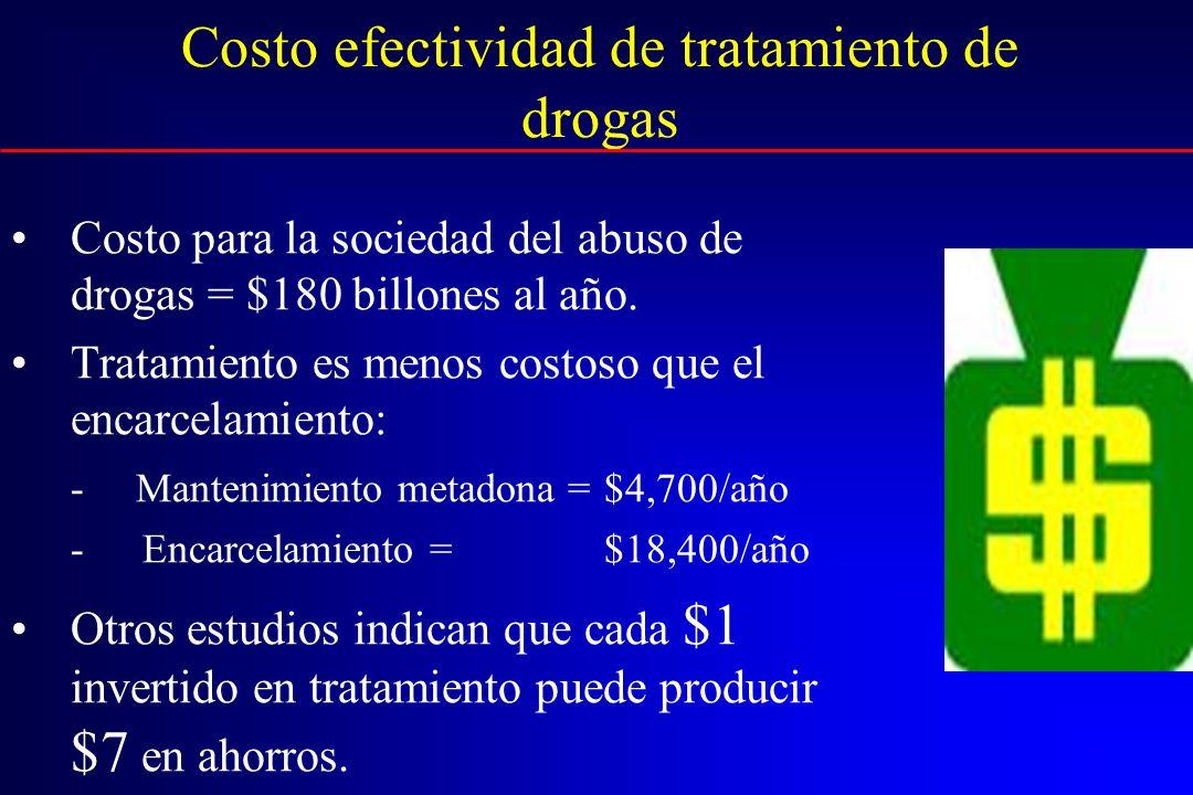 Costo efectividad de tratamiento de drogas