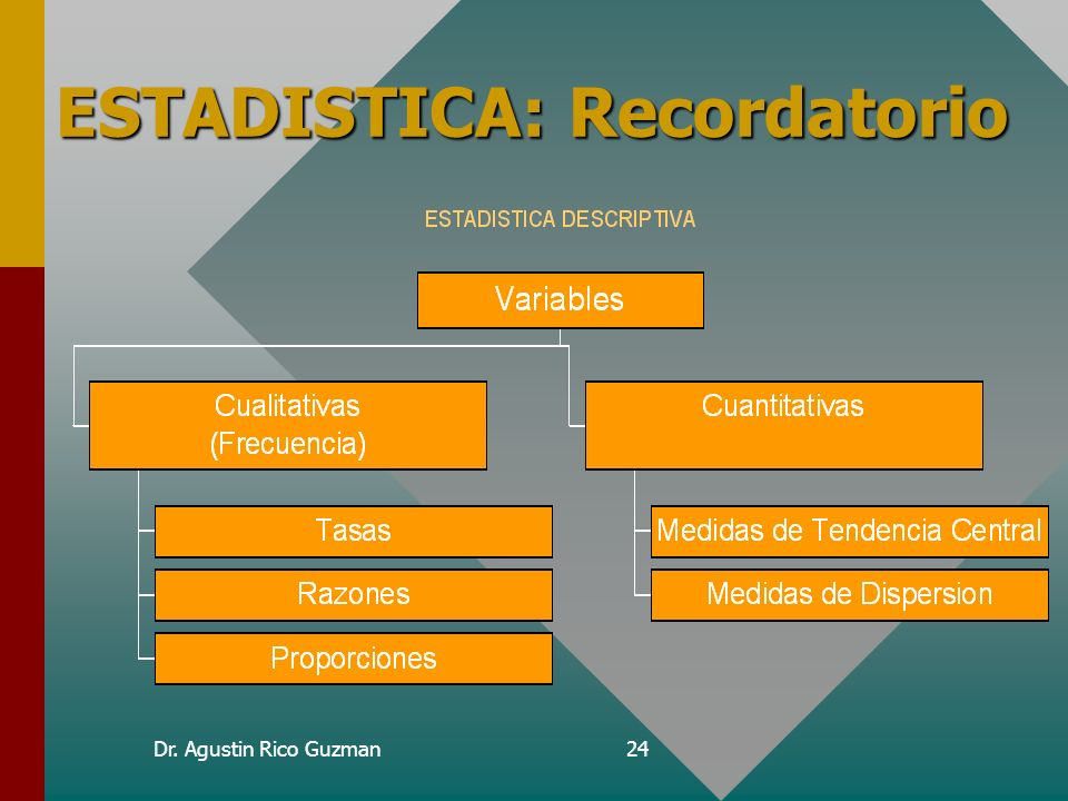ESTADISTICA: Recordatorio