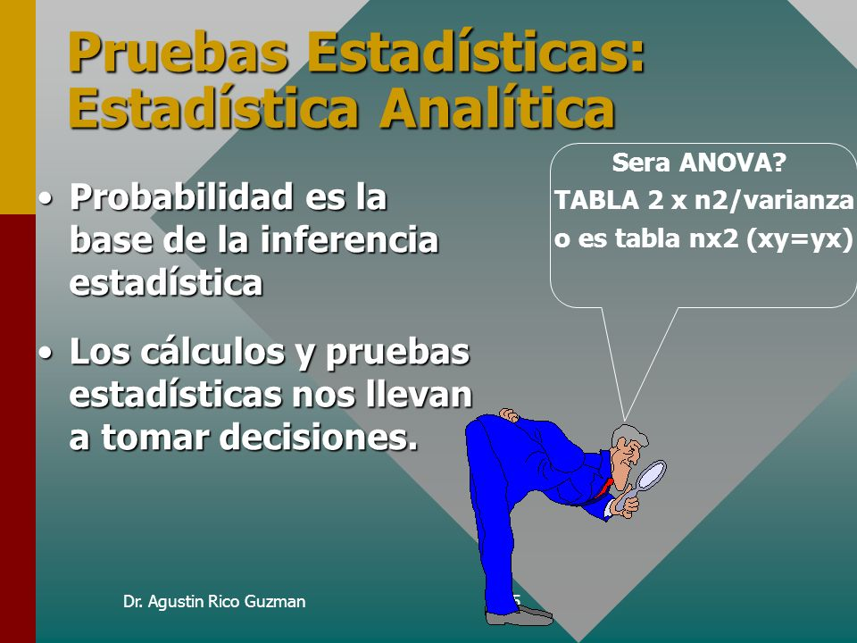 Pruebas Estadísticas: Estadística Analítica