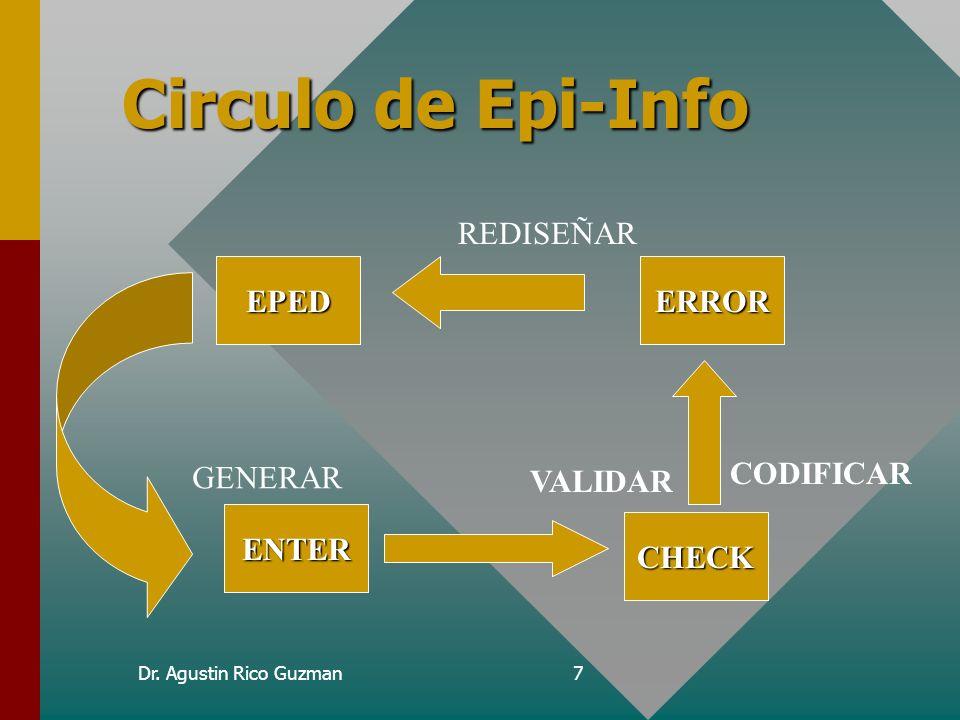 Circulo de Epi-Info REDISEÑAR EPED ERROR GENERAR CODIFICAR VALIDAR