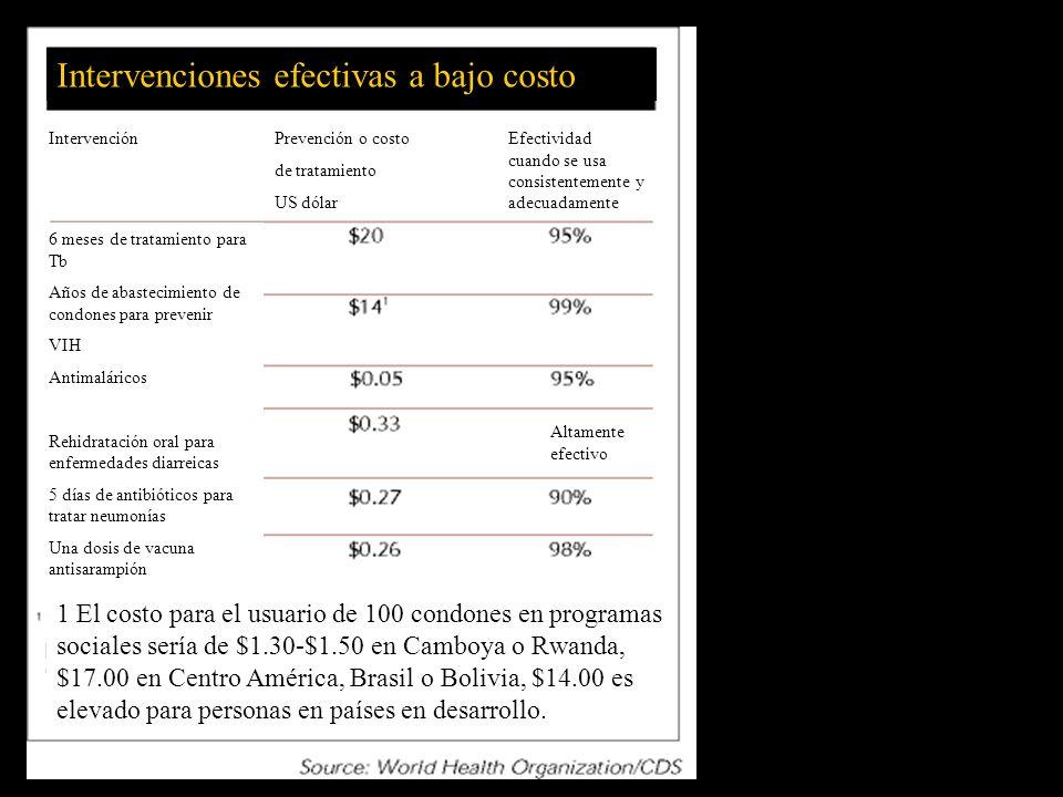 Intervenciones efectivas a bajo costo