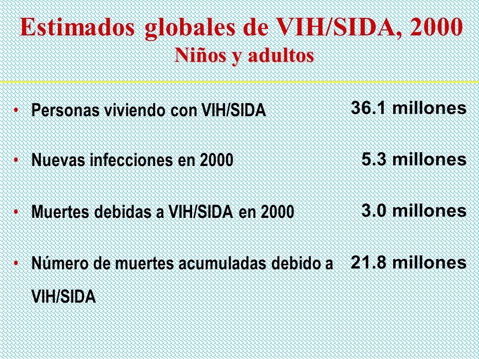 Estimados globales de VIH/SIDA, 2000 Niños y adultos