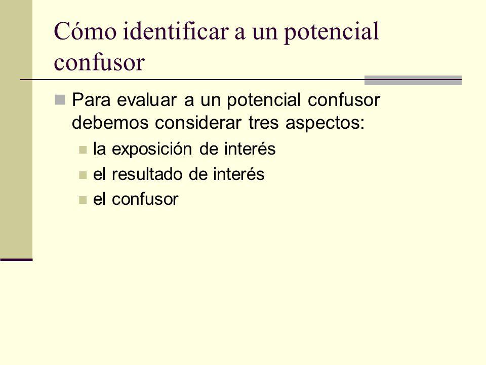 Cómo identificar a un potencial confusor