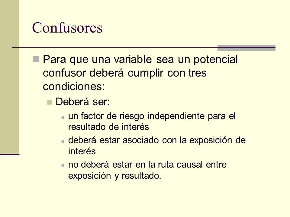 Confusores Para que una variable sea un potencial confusor deberá cumplir con tres condiciones: Deberá ser: