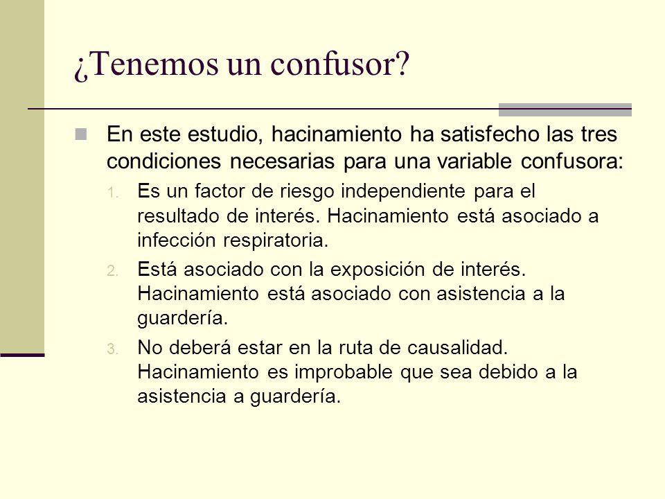 ¿Tenemos un confusor En este estudio, hacinamiento ha satisfecho las tres condiciones necesarias para una variable confusora: