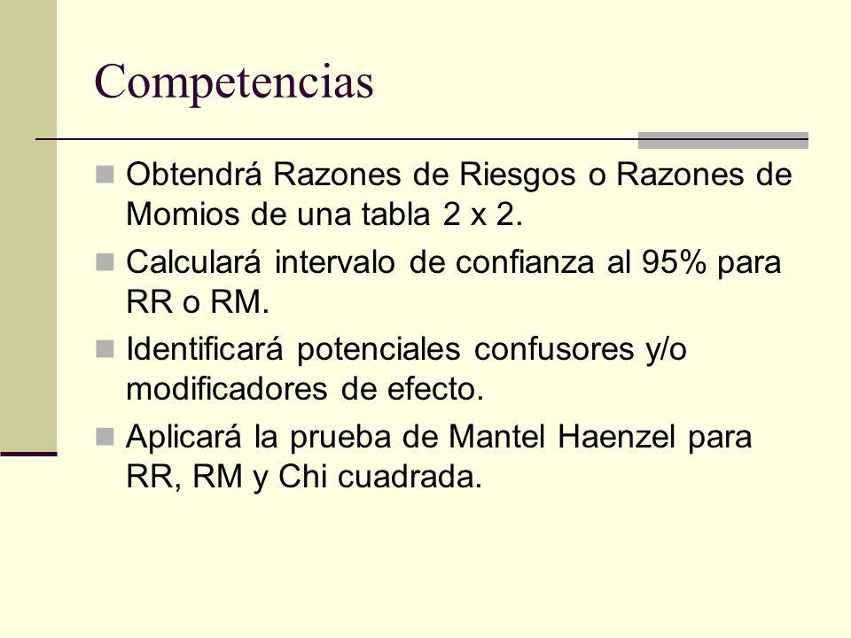 CompetenciasObtendrá Razones de Riesgos o Razones de Momios de una tabla 2 x 2. Calculará intervalo de confianza al 95% para RR o RM.