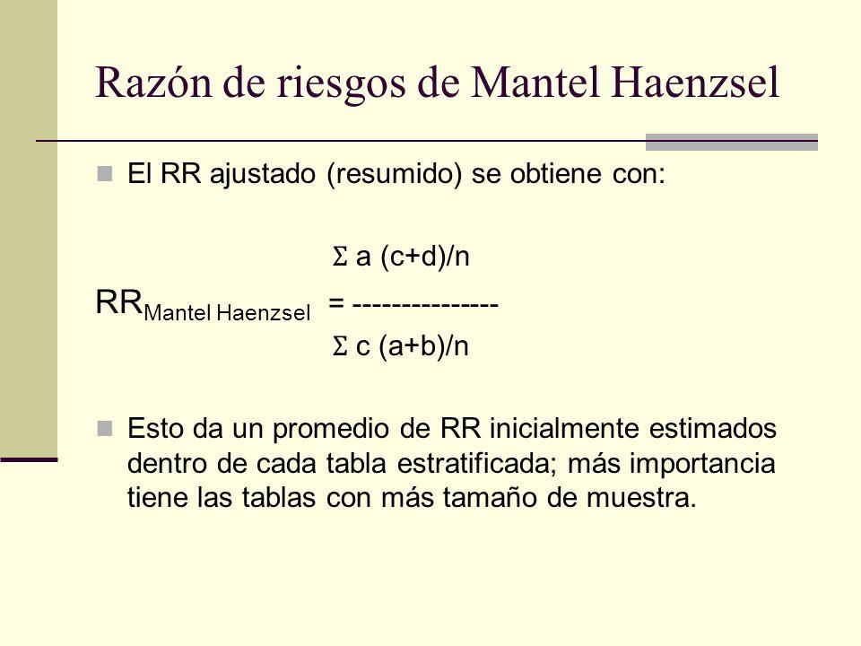 Razón de riesgos de Mantel Haenzsel