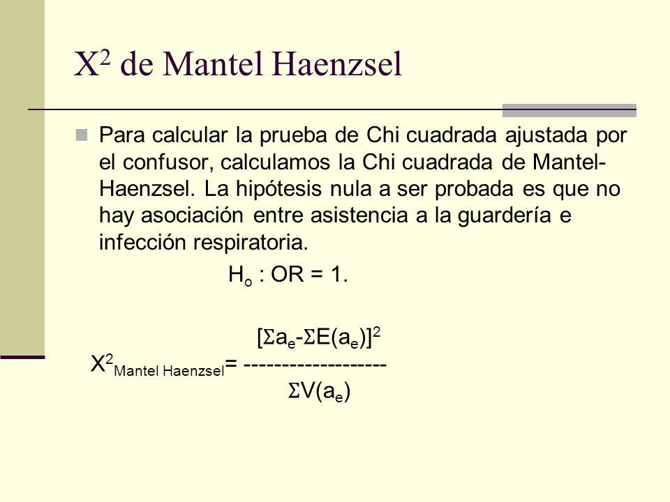 X2 de Mantel Haenzsel