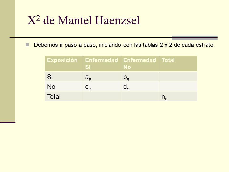 X2 de Mantel Haenzsel Si ae be No ce de ne