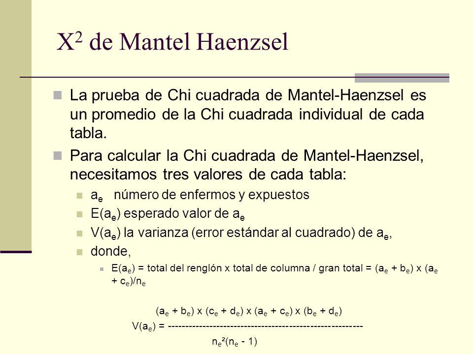X2 de Mantel HaenzselLa prueba de Chi cuadrada de Mantel-Haenzsel es un promedio de la Chi cuadrada individual de cada tabla.