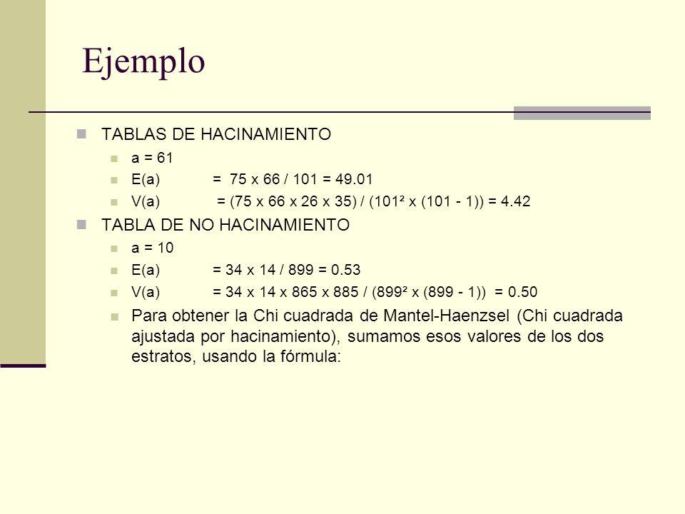 Ejemplo TABLAS DE HACINAMIENTO TABLA DE NO HACINAMIENTO