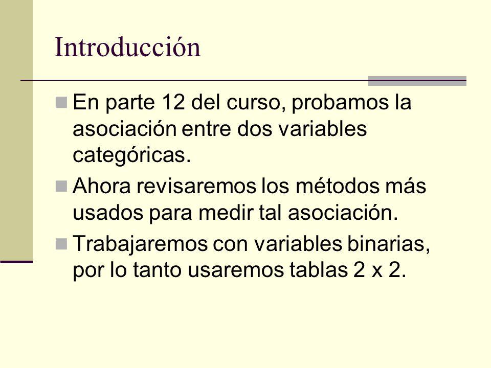 Introducción En parte 12 del curso, probamos la asociación entre dos variables categóricas.