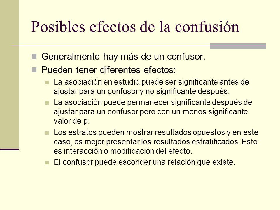 Posibles efectos de la confusión