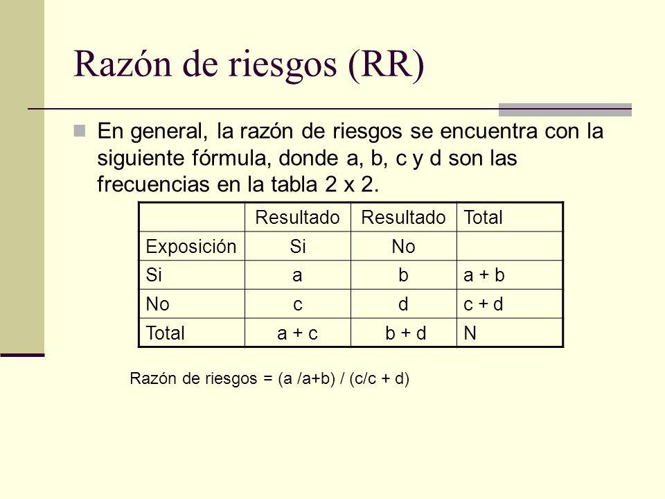 Razón de riesgos (RR)En general, la razón de riesgos se encuentra con la siguiente fórmula, donde a, b, c y d son las frecuencias en la tabla 2 x 2.