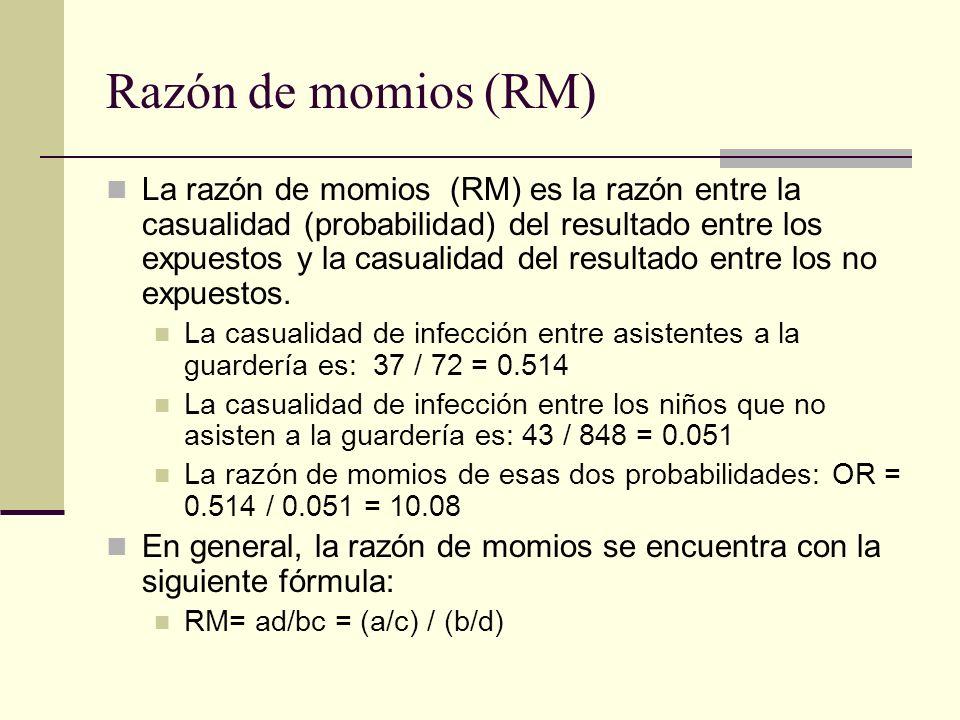 Razón de momios (RM)