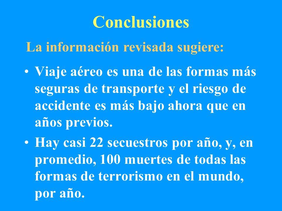 Conclusiones La información revisada sugiere: