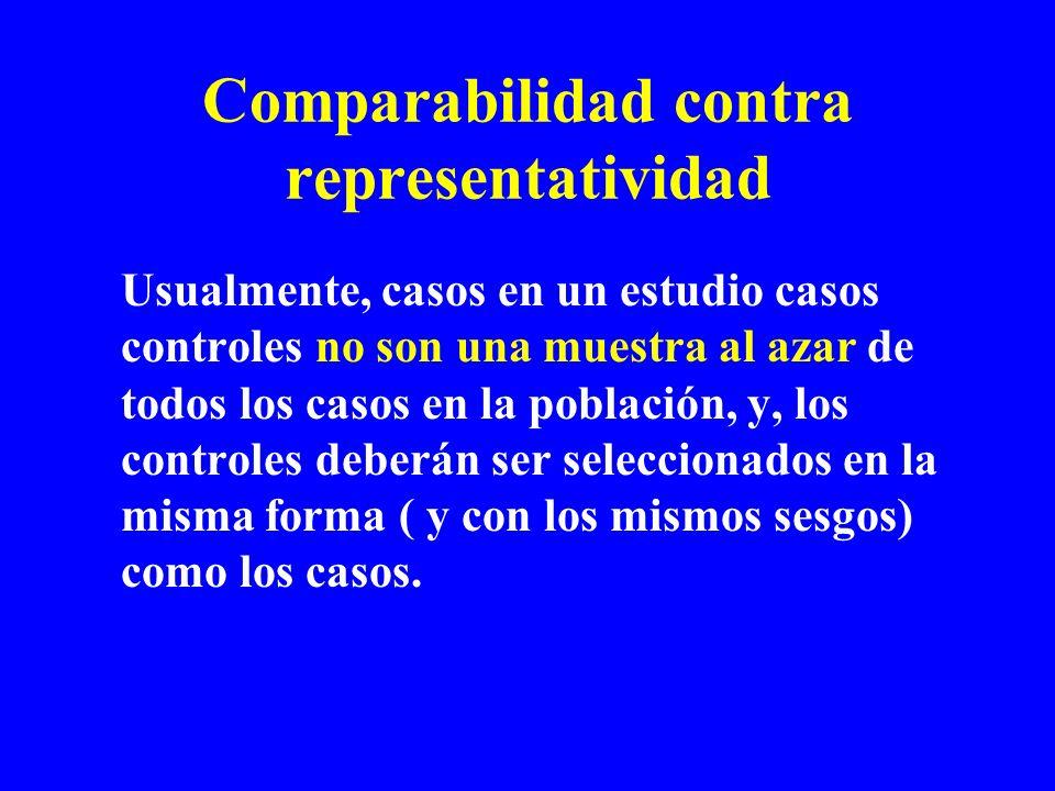 Comparabilidad contra representatividad