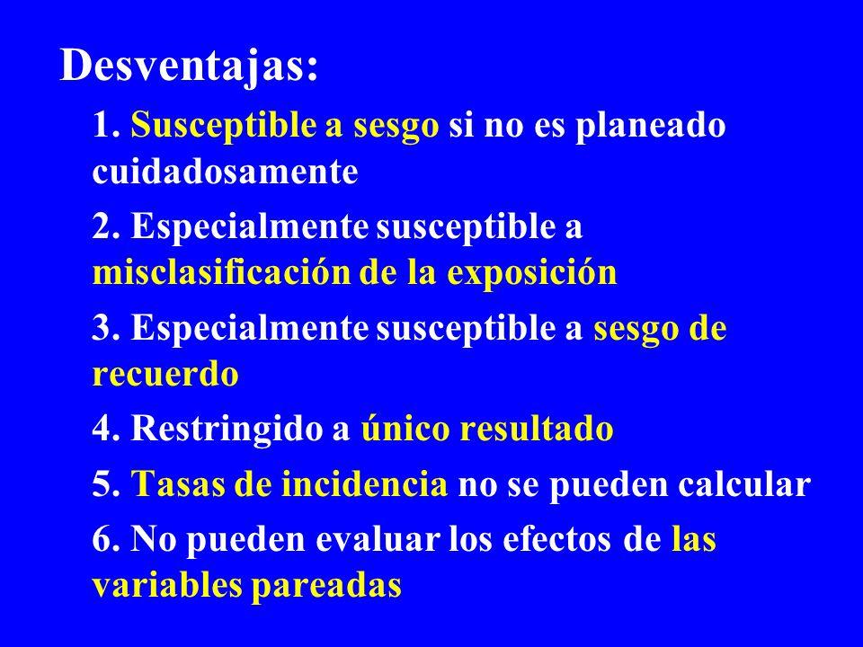 Desventajas: 1. Susceptible a sesgo si no es planeado cuidadosamente. 2. Especialmente susceptible a misclasificación de la exposición.