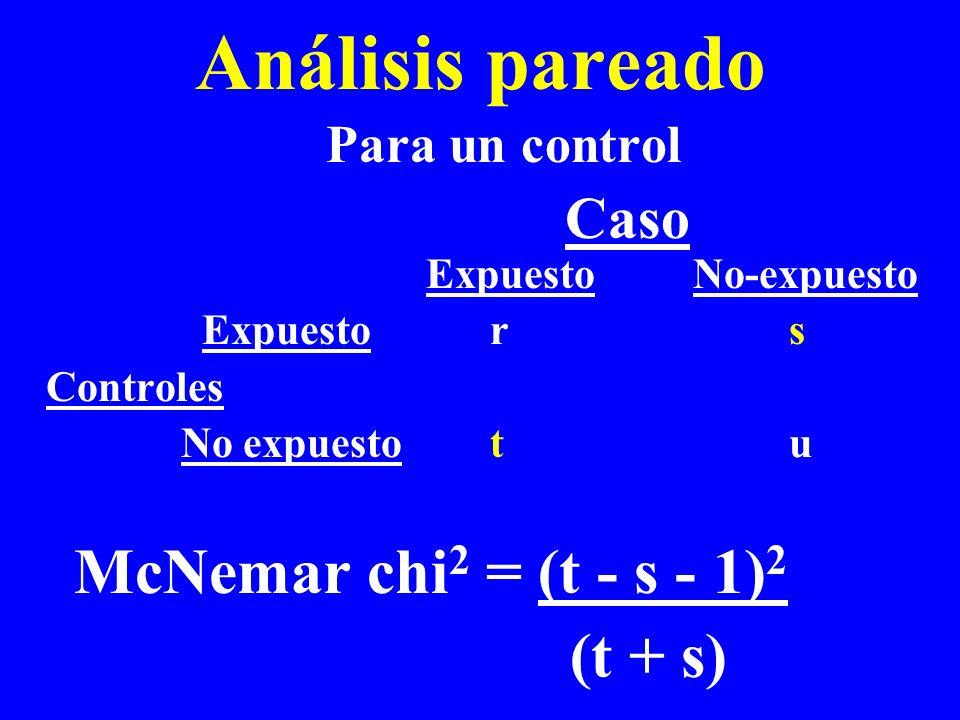 Análisis pareado McNemar chi2 = (t - s - 1)2 (t + s) Para un control