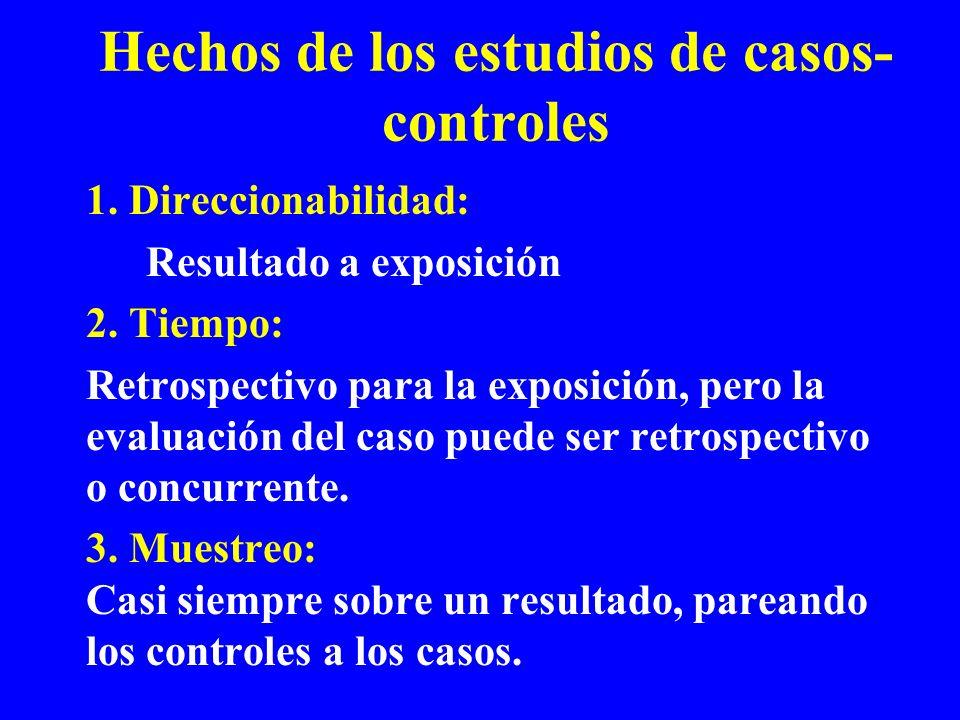 Hechos de los estudios de casos-controles