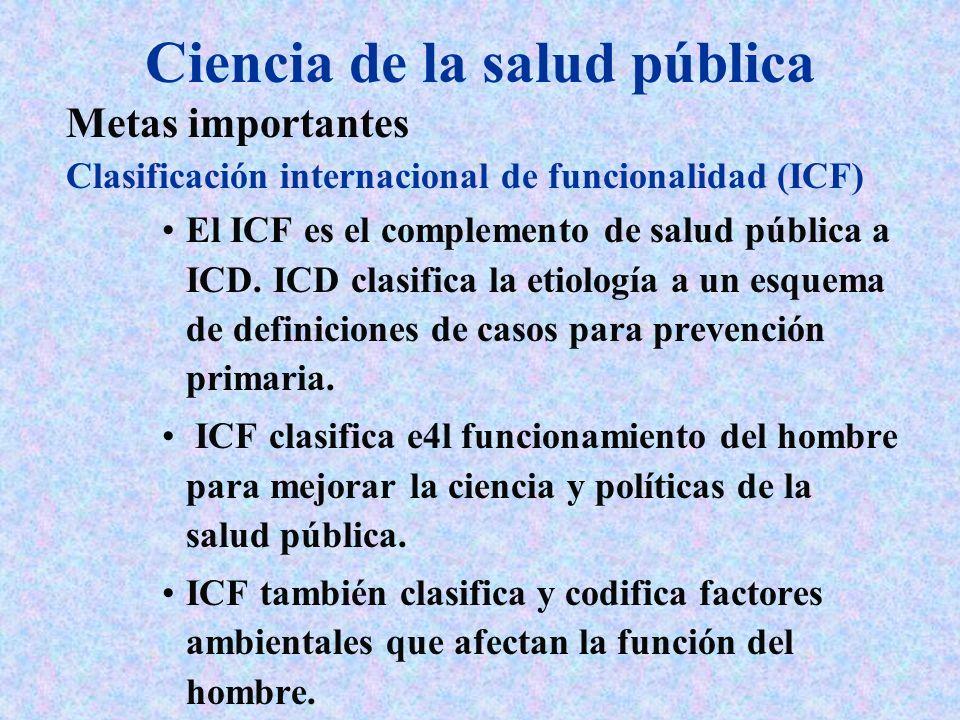Ciencia de la salud pública