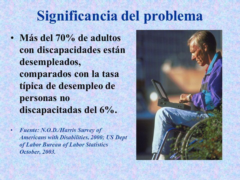Significancia del problema