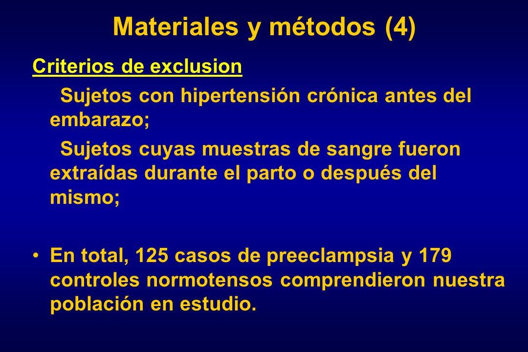 Materiales y métodos (4)