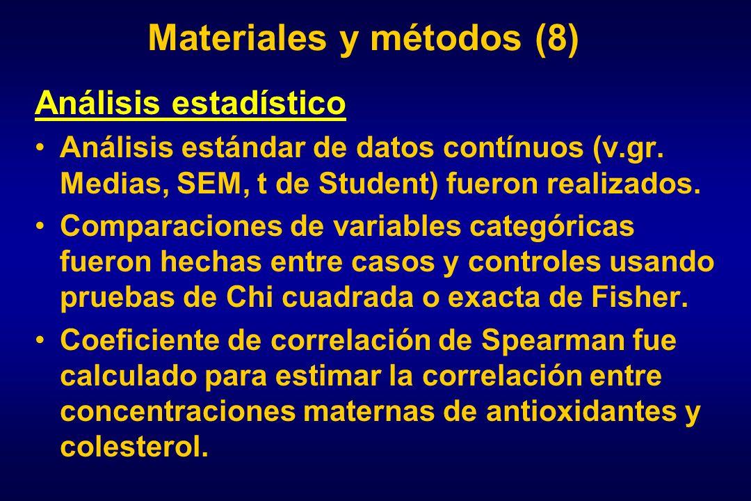 Materiales y métodos (8)