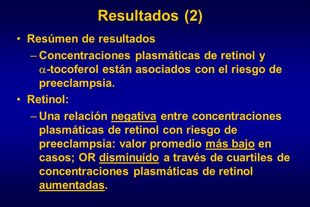 Resultados (2) Resúmen de resultados