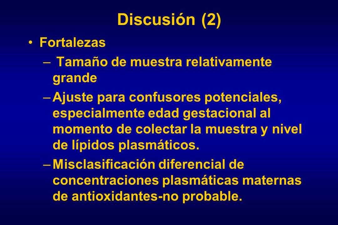 Discusión (2) Fortalezas Tamaño de muestra relativamente grande