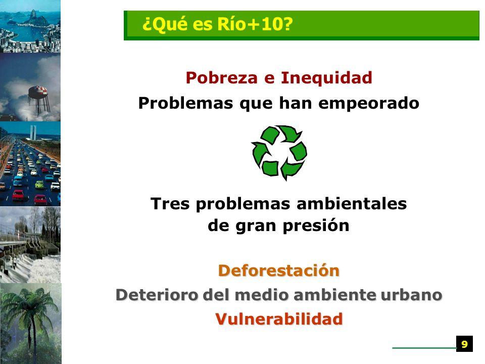 ¿Qué es Río+10 Pobreza e Inequidad Problemas que han empeorado