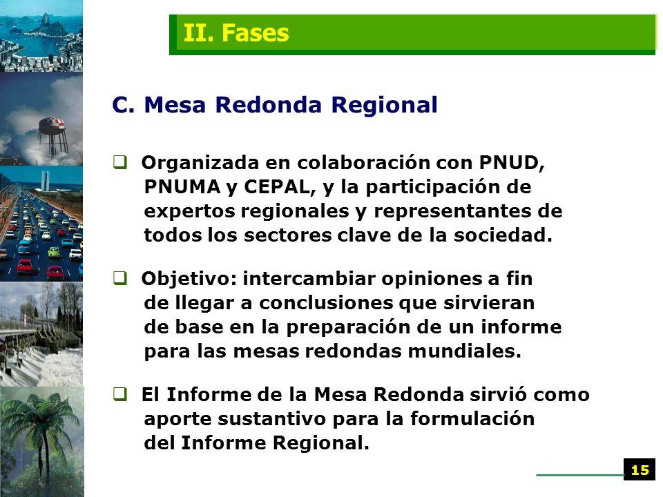 II. Fases C. Mesa Redonda Regional