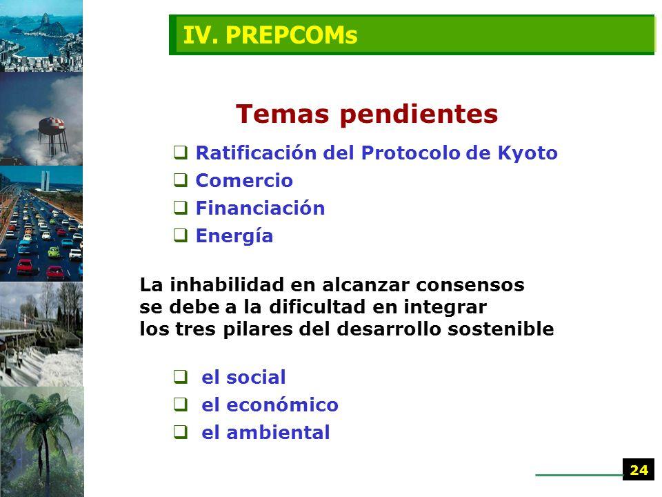 Temas pendientes IV. PREPCOMs Ratificación del Protocolo de Kyoto