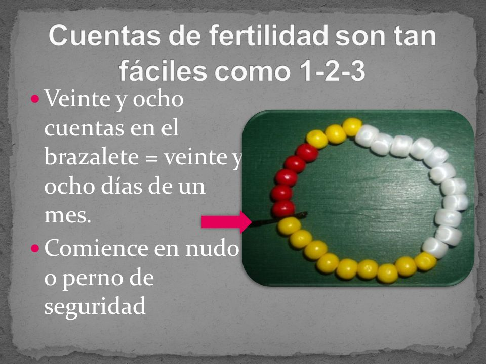 Cuentas de fertilidad son tan fáciles como 1-2-3